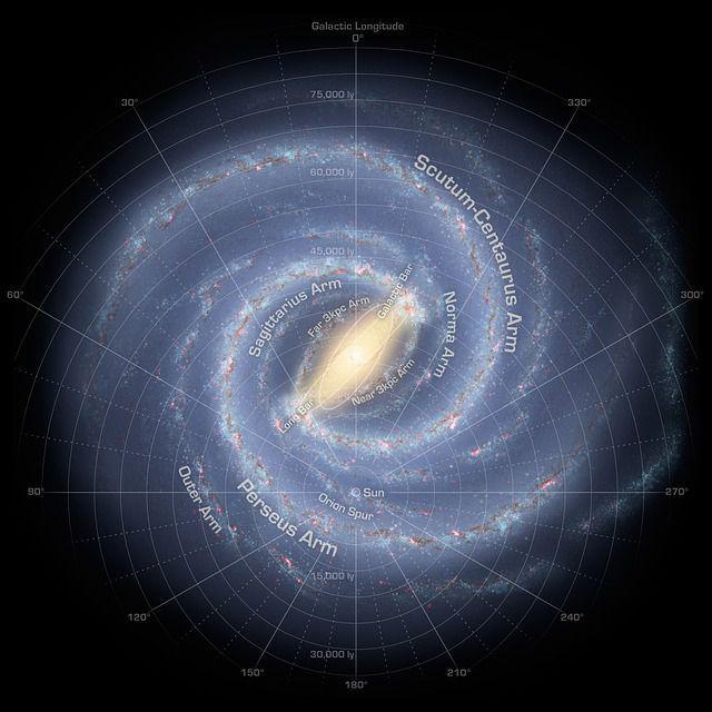 Nos falta mucho para entender en dónde estamos dentro de esta inmensa galaxia