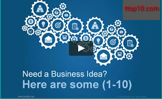 upcoming business ideas in india  business ideas in india for beginners  manufacturing business ideas in india  best profitable business india  most profitable manufacturing business in india  best business ideas in india with medium investment  business ideas with low investment and high profit  most profitable business in india with low investment
