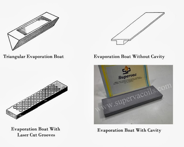 evaporation boats-bn boats-types of evaporation boats-two component boats-supervac-industries