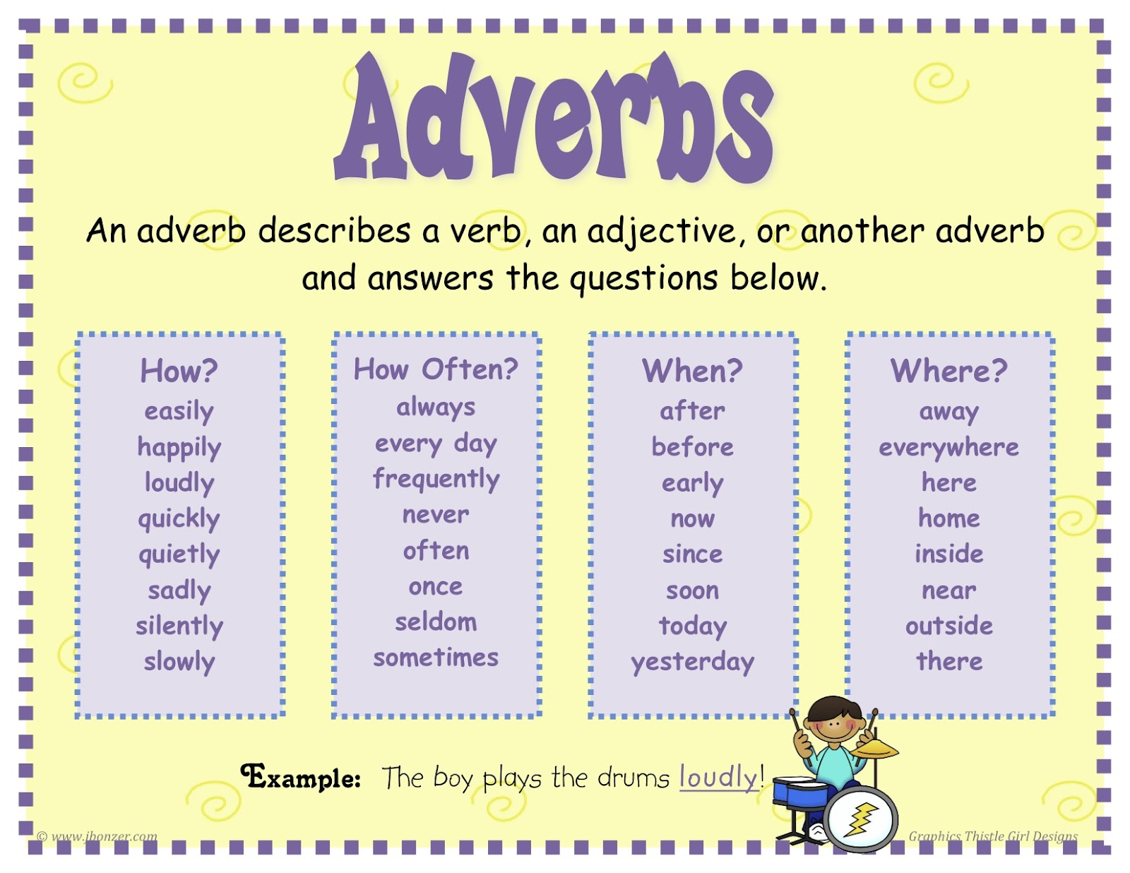 Sasic 4th Grade Class More Parts Of Speech Adverbs