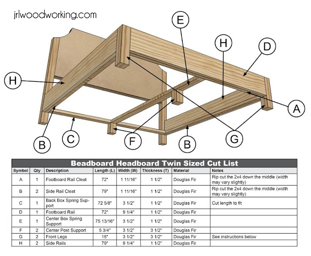 Wood Bed Frames And Headboards Plans Pdf Woodworking
