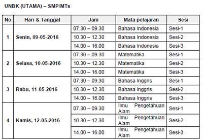 Jadwal UNBK Utama SMP/MTs  tahun 2016