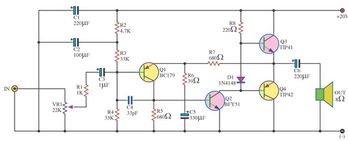 Tip41 Tip42 Amplifier Circuit