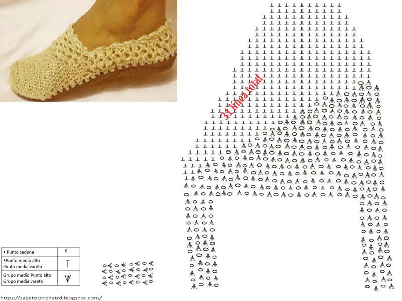Patrón alpargata Piña Tejida en Crochet