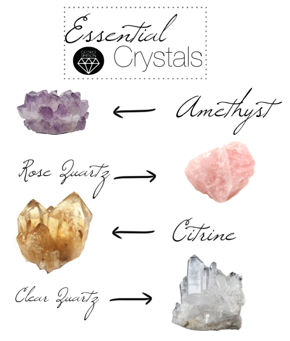 Essential Crystals - Psychic Sundays // Georgi Simpson