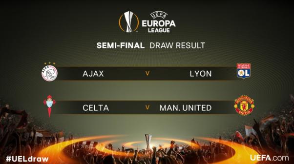 Hasil Undian Semifinal Liga Europa: Celta Vigo vs Man United, Ajax vs Lyon