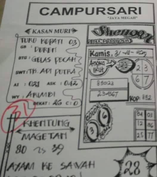 SYAIR SINGAPURA KAMIS 31 OKTOBER 2019 ~ SYAIR NAGA JITU