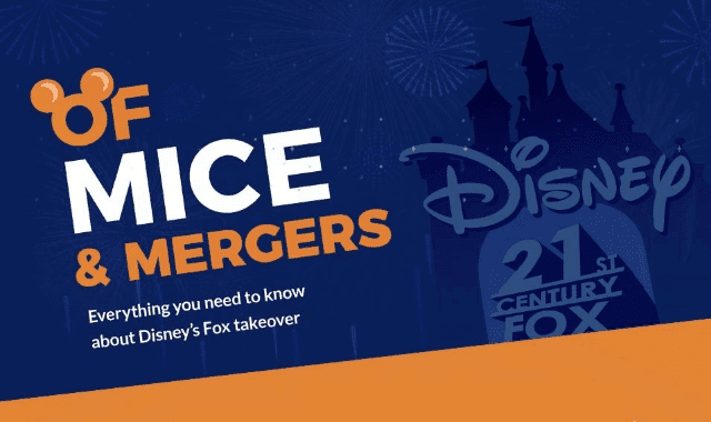Everything You Need To Know About Disney's Fox Takeover