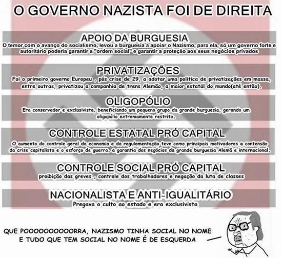 HISTÓRIA REFORMACIONAL: A esquerda brasileira treme diante