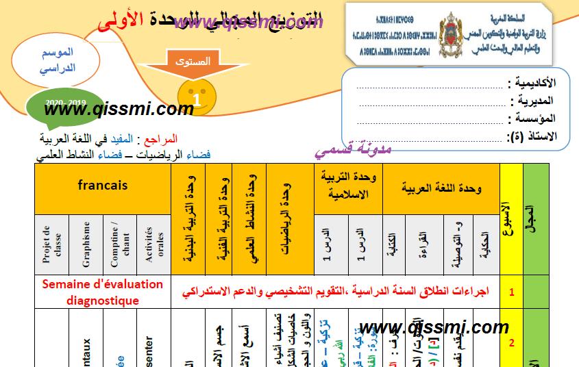 توزيع المرحلة الأولى للمستوى الأول ابتدائي - المفيد في اللغة العربية