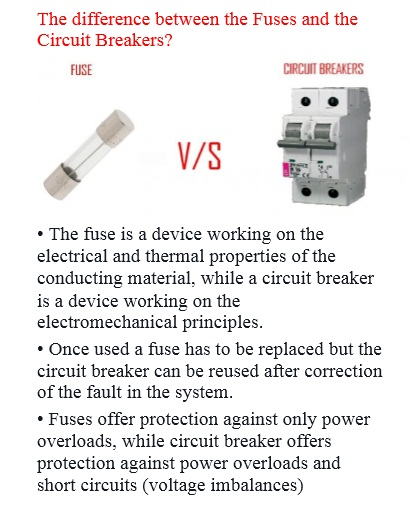 The difference between the Fuses and the Circuit Breakers? | Elec Eng World