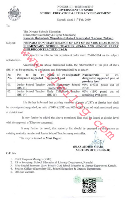 Notification Junior Elementary School Teacher
