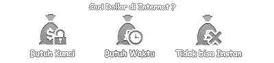 Cari uang dollar diinternet? Butuh kunci, Butuh waktu, Tidak bisa instan