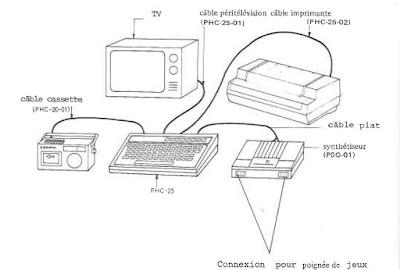 Retro Ordenadores Orty: Ordenadores Spectravídeo (SVI 328