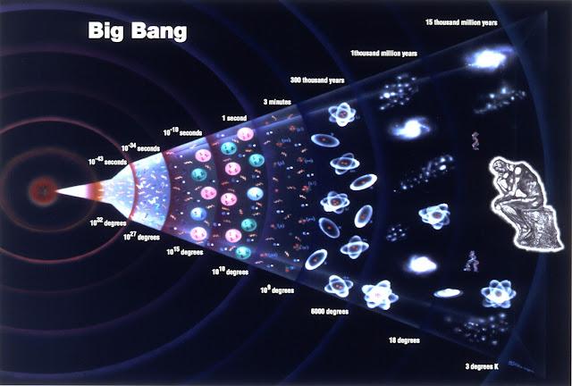 penciptaan alam semesta