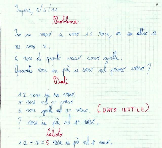 didattica matematica scuola primaria: Problemi con dati ...