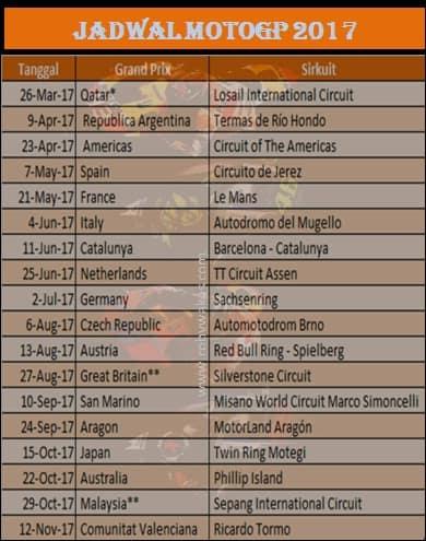 jadwal motogp 2017