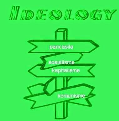 Pengertian Dan Tipe-Tipe Ideologi