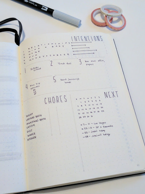 2017 April Bullet Journal Monthly Layouts Bujo Overview Month Chore Tracker Up Next Goal Set Level 10 Life Intention Planner Planning