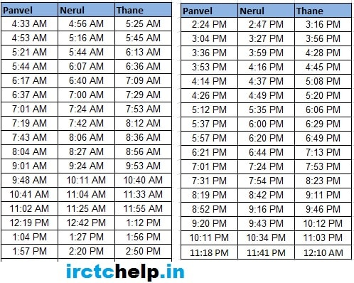 Panvel to Thane Latest Time Table