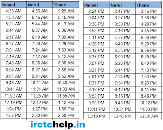 Panvel to Thane Latest Time Table released on October 2017