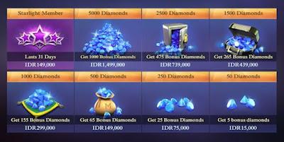Begini Cara Membeli Diamond Murah Mobile Legends