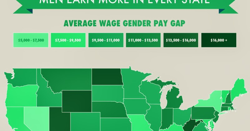 Jobsanger: Gender Pay Gap In The 50 States