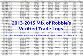 Why NOT take all the signals from Forex LST? (and how to recognize them)