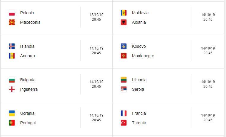 15 Calendario eliminatorias Eurocopa 2020 - 14 de octubre 2019. Partidos de clasificación Eurocopa 2020. Juegos de las eliminatorias Eurocopa 2020. Partidos, fechas, hora, transmisiones eliminatorias Eurocopa 2020. Donde ver la Eurocopa 2020