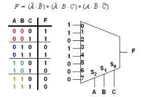 Knowledge World: B.Sc. IT BT0064 (Semester 1, Logic Design