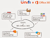 UniFi BIZ With Microsoft Office 365