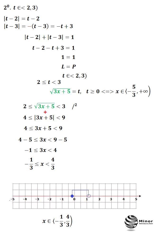 Równanie pierwiastkowe z jedną niewiadomą