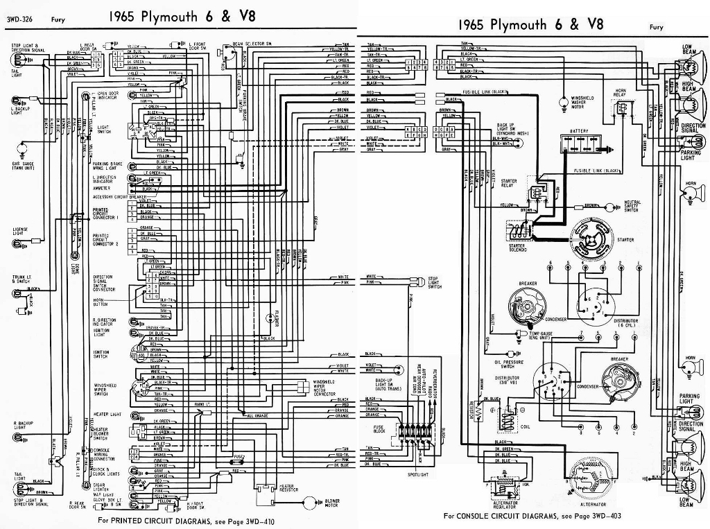 Plymouth 6 and V8 Fury 1965 Complete Wiring Diagram | All