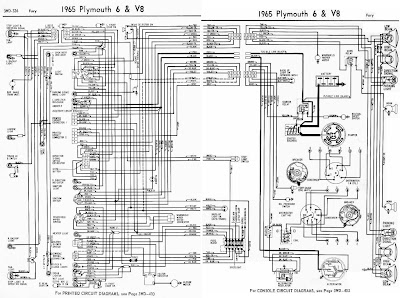 Plymouth 6 and V8 Fury 1965 Complete Wiring Diagram | All