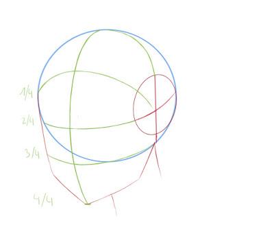 Dessiner un visage manga de côté:  dessiner la mâchoire