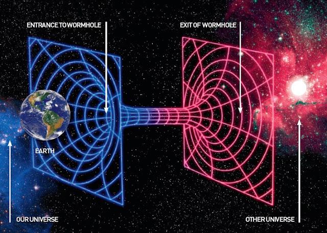 Se trata de un ducto en el tiempo espacio