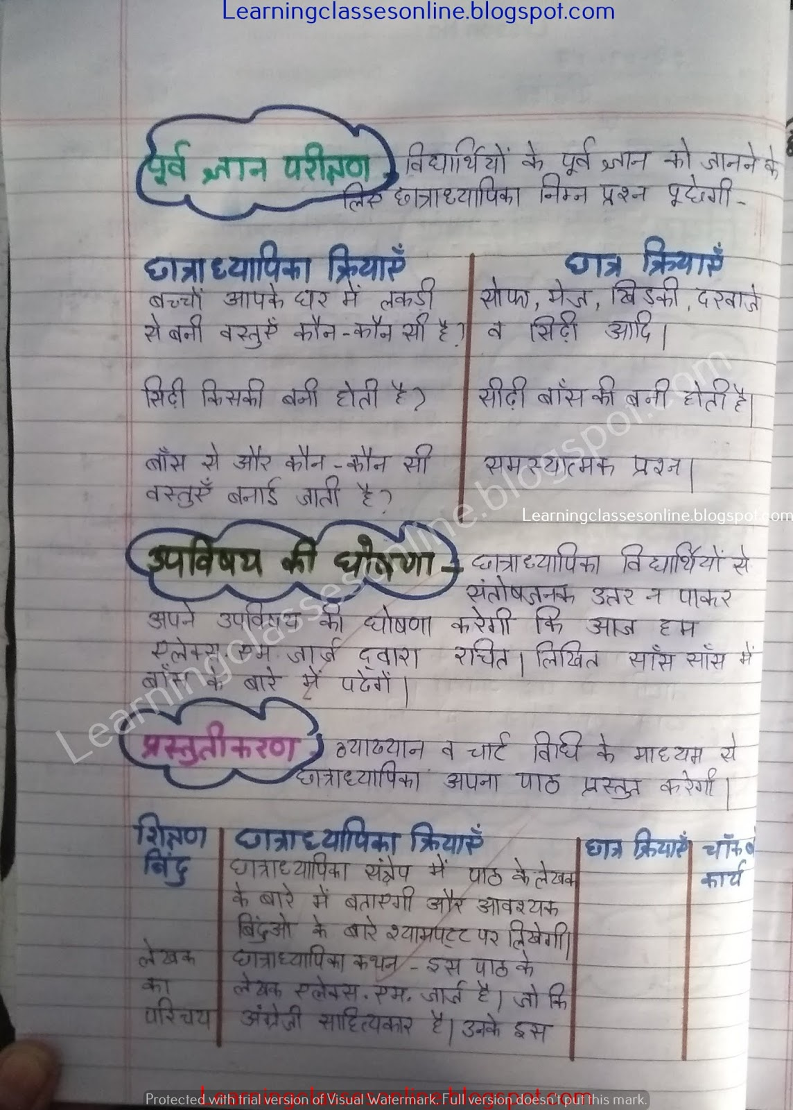 lesson plan in hindi for b.Ed