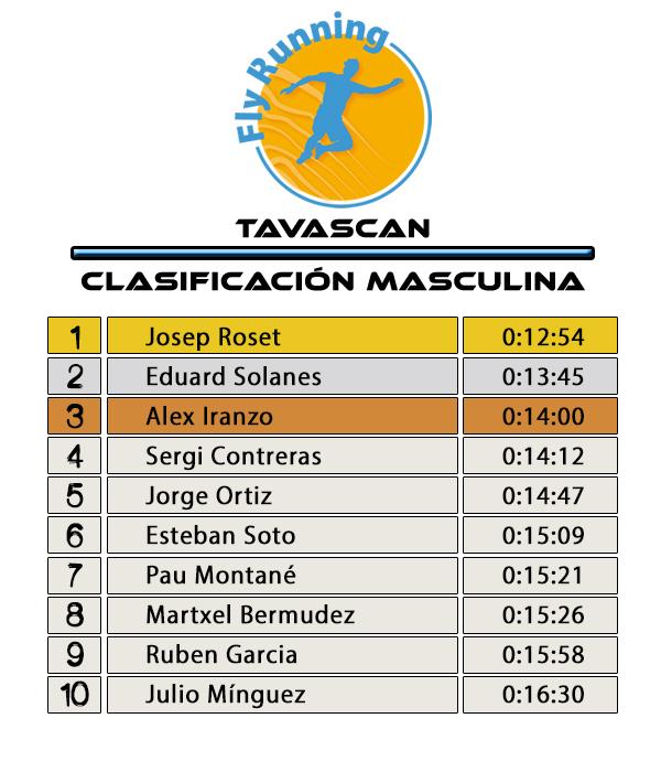 Clasificación Masculina - Fly Running Series Tavascan