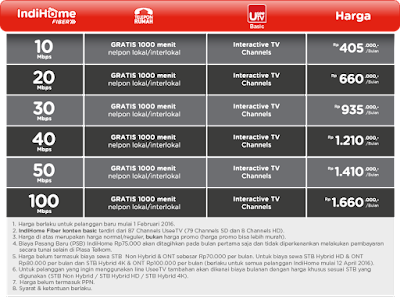 3 Jasa Internet Indonesia Unlimited