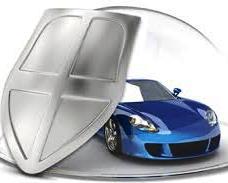 4 Produk Asuransi Kendaraan Paling Murah di Indonesia