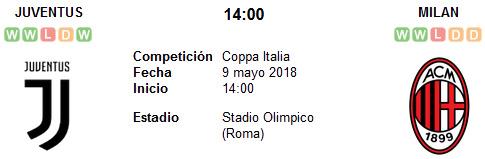 Juventus vs AC Milan en VIVO