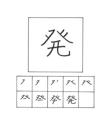 kanji mengeluarkan