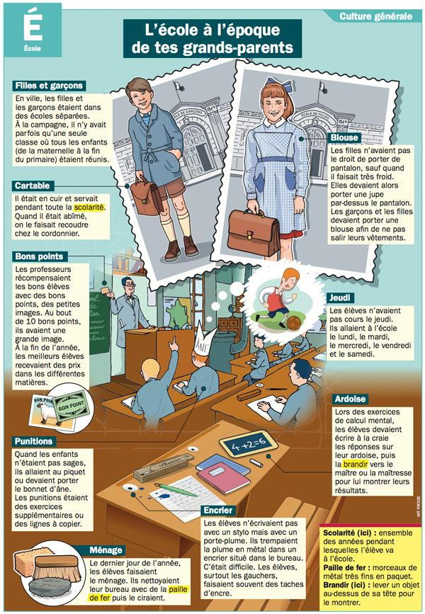 http://www.monquotidien.fr/media/Images/ANA/infog/mq-5229-l-ecole-a-l-epoque-de-tes-grands-parents.jpg