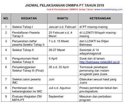 https://www.tomatalikuang.com/2019/01/jadwal-seleksi-onmipa-pt-tahun-2019.html