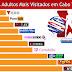 Top 10 sites para adultos mais visitados em Cabo Verde