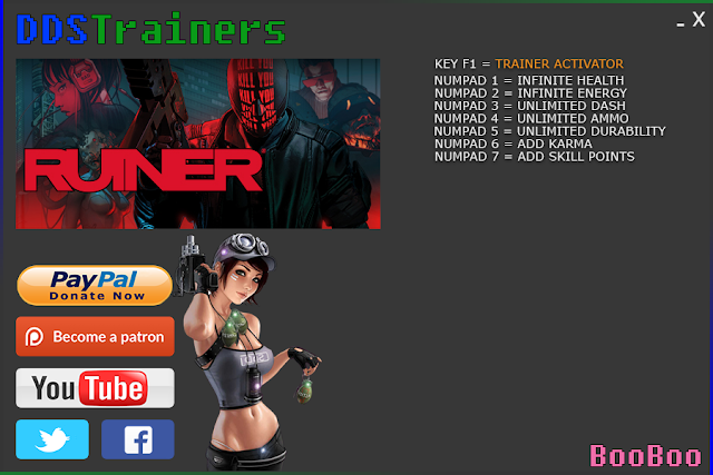 Ruiner Trainers and Cheats for PC