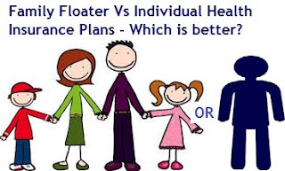 Best Family Floater Health Insurance Plans
