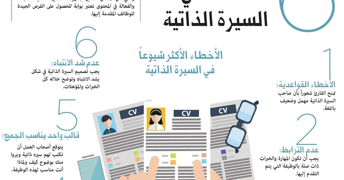تعرف على طريقة و خطوات كتابة سيرة ذاتية ناجحة و مؤثرة Cv