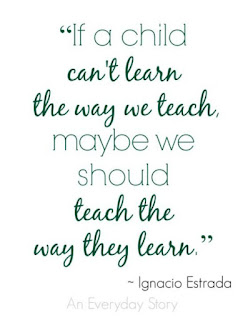 ed tech in the classroom, differentiated instruction, manitoba teaching blog, canadian teaching blog, Ste Rose School