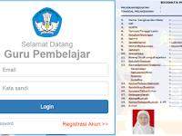 Download File Formulir Tatap Muka Moda Daring Guru Pembelajar